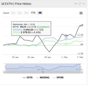 EXTH 2-8-17