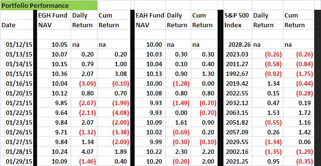 Fund Performance-10