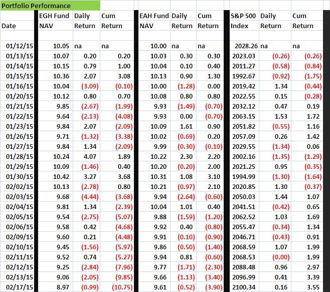 Fund Performance-16