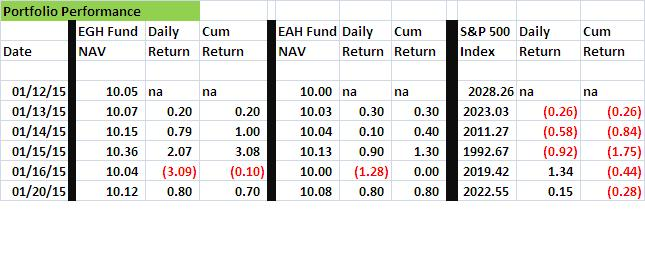Fund Performance-3
