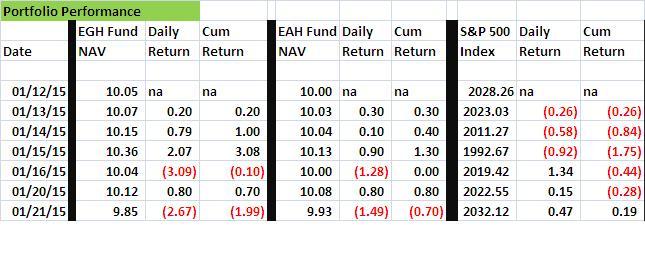 Fund Performance-4