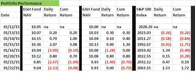 Fund Performance-5