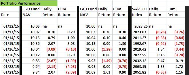 Fund Performance-6