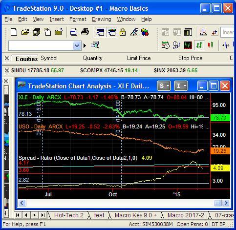 Oil Basics 2-10-15